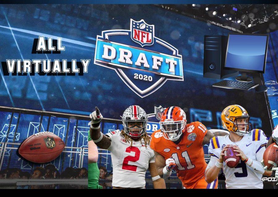 2020+NFL+Draft