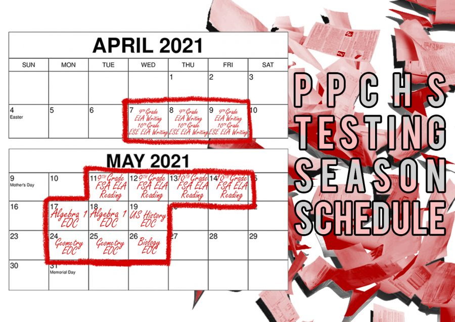 Helpful Tips and Dates for Future Testings